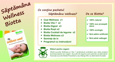 Câştigătorii celor trei pachete de detoxifiere Biotta