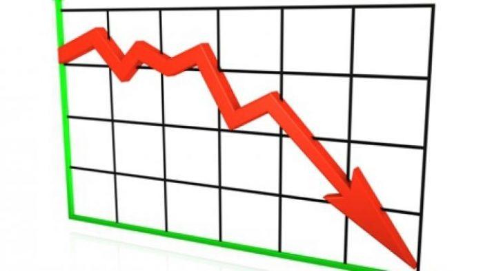 Rata șomajului a scăzut la 4,6% în decembrie 2017