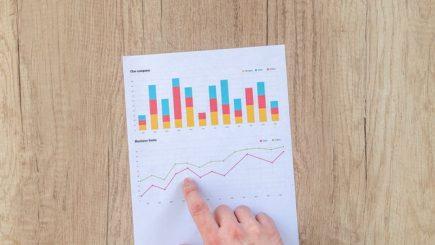 Studiu: Apetitul firmelor pentru investiții s-a erodat din cauza evoluțiilor fiscale și legislative