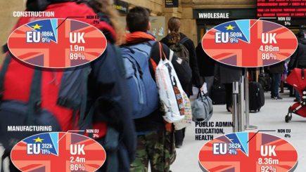 Românii și bulgarii din Marea Britanie muncesc mai mult și sunt mai prost plătiți ca nativii – raport oficial