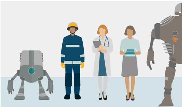 Care sunt joburile ce vor dispărea în următorii 20 de ani