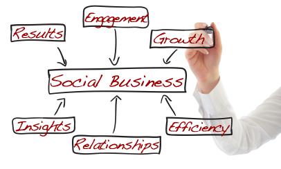 Antreprenorii sociali, finanţaţi prin propriile proiecte