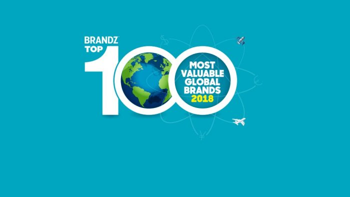 Topul celor mai valoroase branduri din lume: Surpriza de pe locul 5