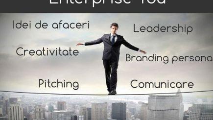 Descoperă dacă ai potenţial de antreprenor