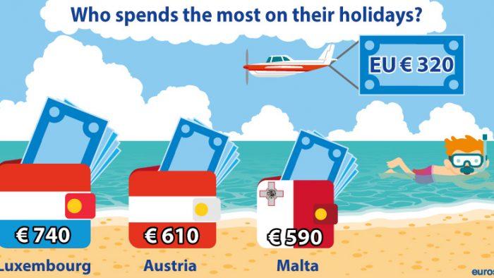 Românii, codaşi în UE la banii cheltuiţi pe vacanţe