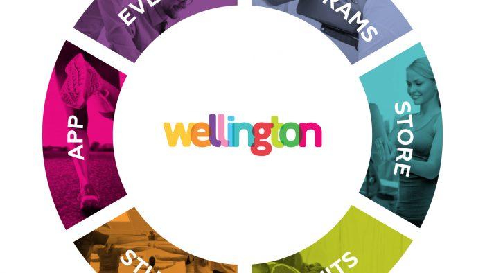 Wellington, un nou brand pe piața serviciilor de corporate wellness